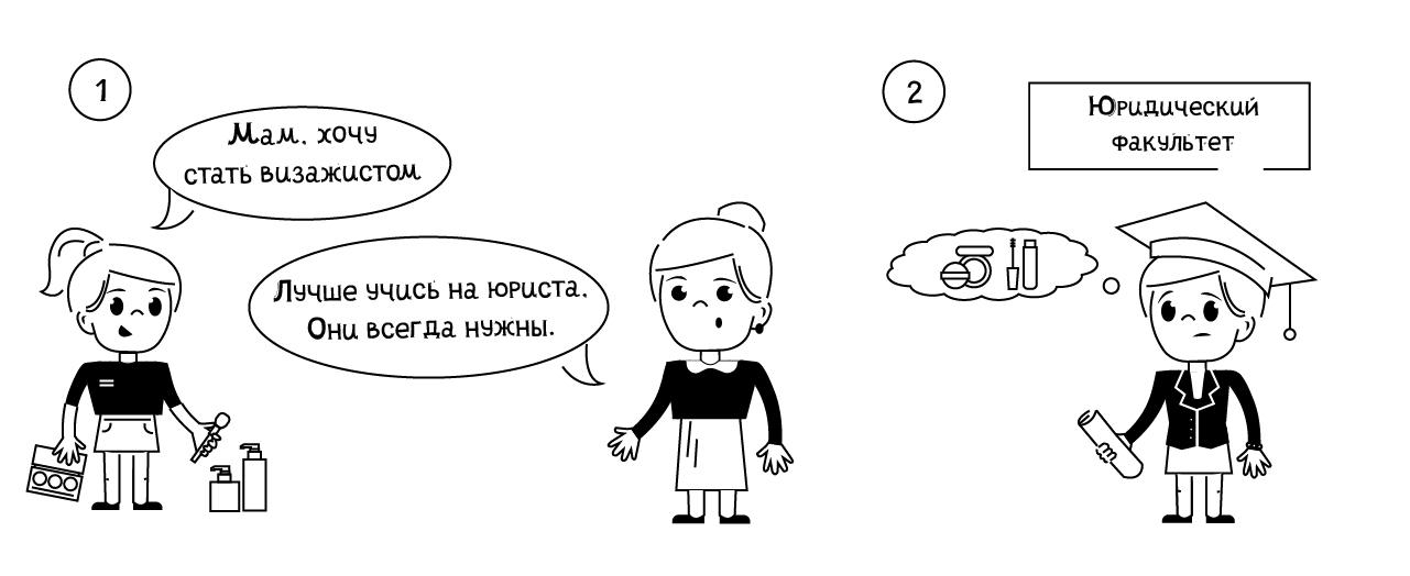 Слушаю маму