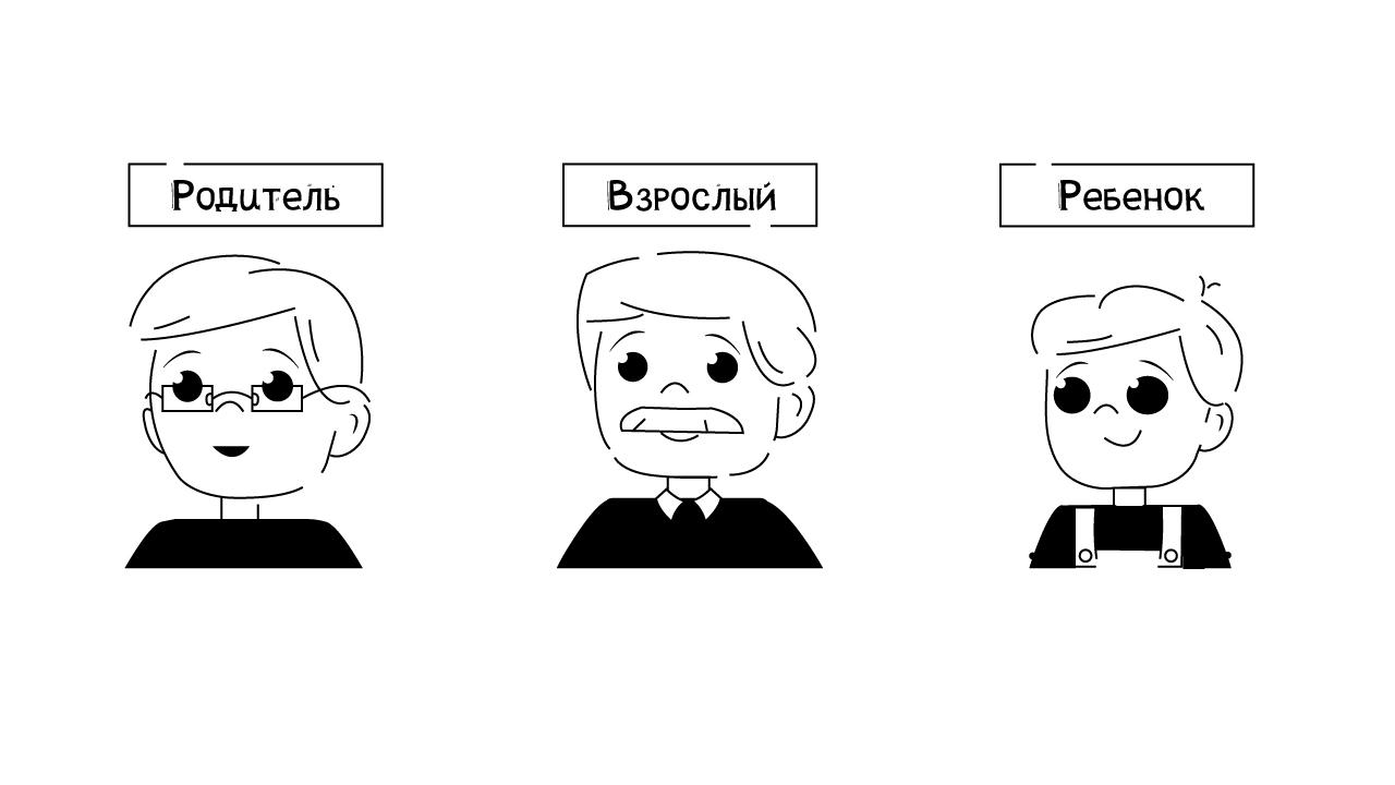 Три «Я»-состояния